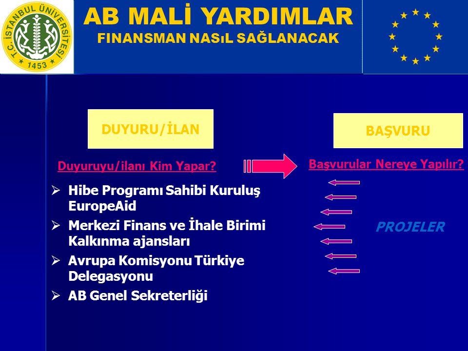 DUYURU/İLAN  Hibe Programı Sahibi Kuruluş EuropeAid  Merkezi Finans ve İhale Birimi Kalkınma ajansları  Avrupa Komisyonu Türkiye Delegasyonu  AB G