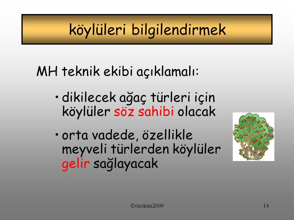 MH teknik ekibi açıklamalı: dikilecek ağaç türleri için köylüler söz sahibi olacak orta vadede, özellikle meyveli türlerden köylüler gelir sağlayacak köylüleri bilgilendirmek 14©cnokan2009
