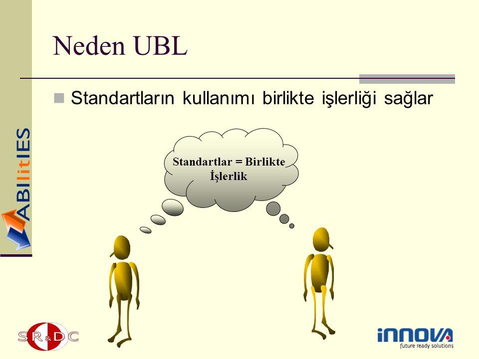 Neden UBL Standartların kullanımı birlikte işlerliği sağlar Standartlar = Birlikte İşlerlik
