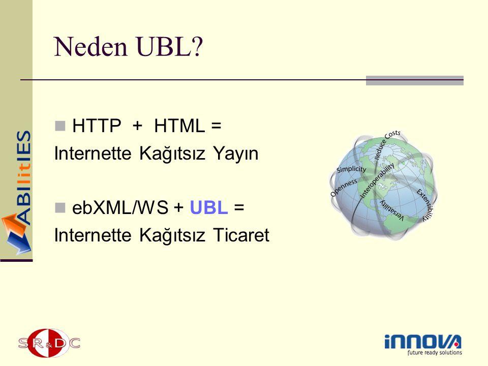Neden UBL? HTTP + HTML = Internette Kağıtsız Yayın ebXML/WS + UBL = Internette Kağıtsız Ticaret