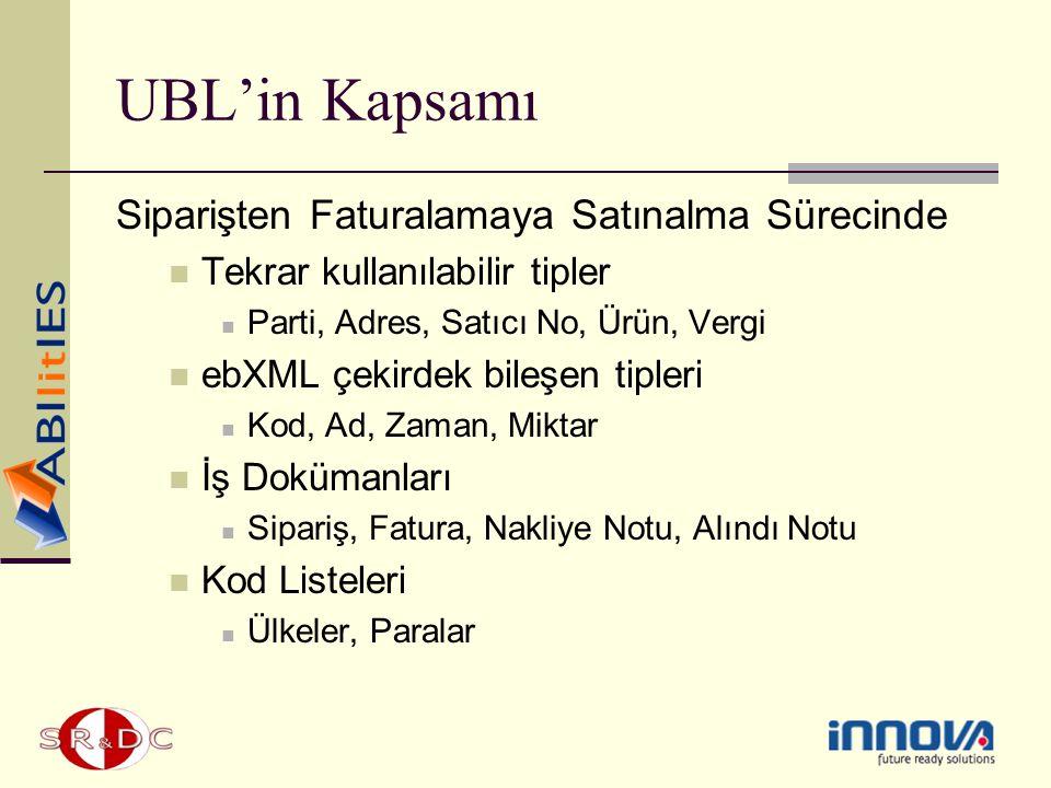 UBL'in Kapsamı Siparişten Faturalamaya Satınalma Sürecinde Tekrar kullanılabilir tipler Parti, Adres, Satıcı No, Ürün, Vergi ebXML çekirdek bileşen ti