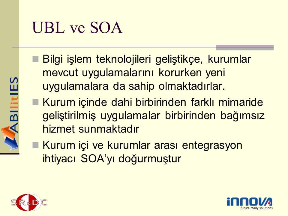 UBL ve SOA Bilgi işlem teknolojileri geliştikçe, kurumlar mevcut uygulamalarını korurken yeni uygulamalara da sahip olmaktadırlar. Kurum içinde dahi b