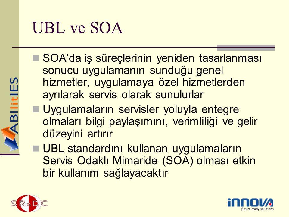 UBL ve SOA SOA'da iş süreçlerinin yeniden tasarlanması sonucu uygulamanın sunduğu genel hizmetler, uygulamaya özel hizmetlerden ayrılarak servis olara