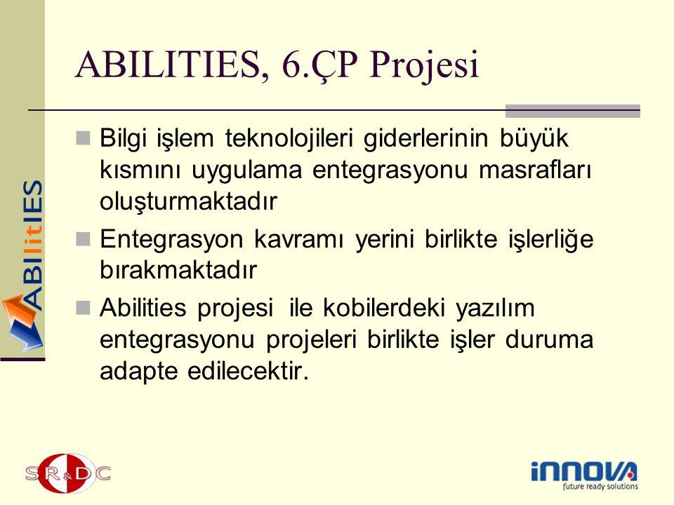 ABILITIES, 6.ÇP Projesi Bilgi işlem teknolojileri giderlerinin büyük kısmını uygulama entegrasyonu masrafları oluşturmaktadır Entegrasyon kavramı yeri