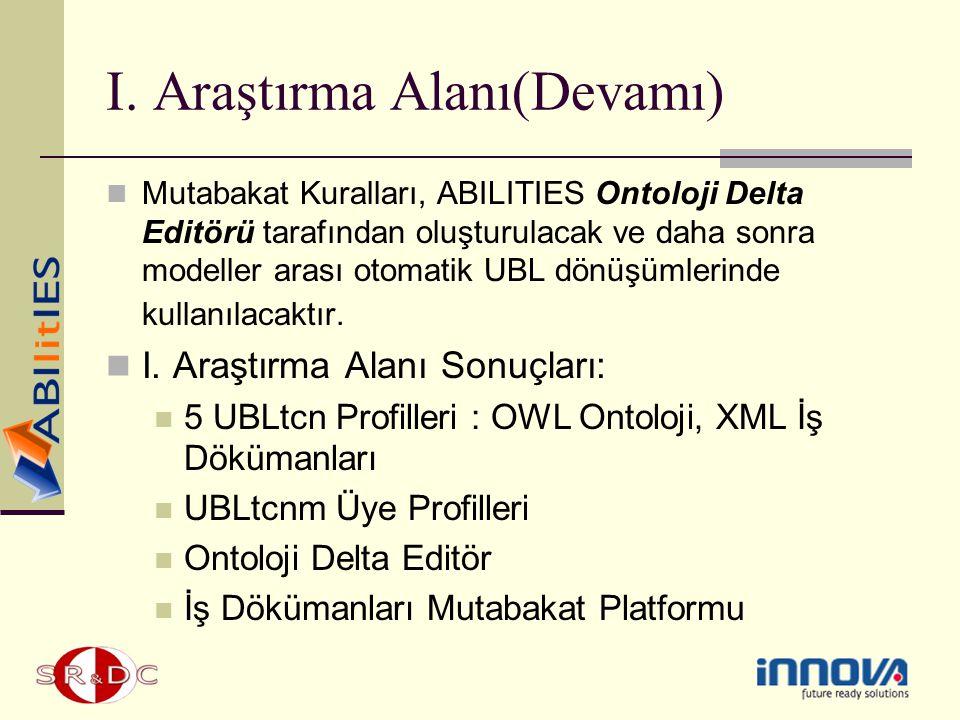 I. Araştırma Alanı(Devamı) Mutabakat Kuralları, ABILITIES Ontoloji Delta Editörü tarafından oluşturulacak ve daha sonra modeller arası otomatik UBL dö