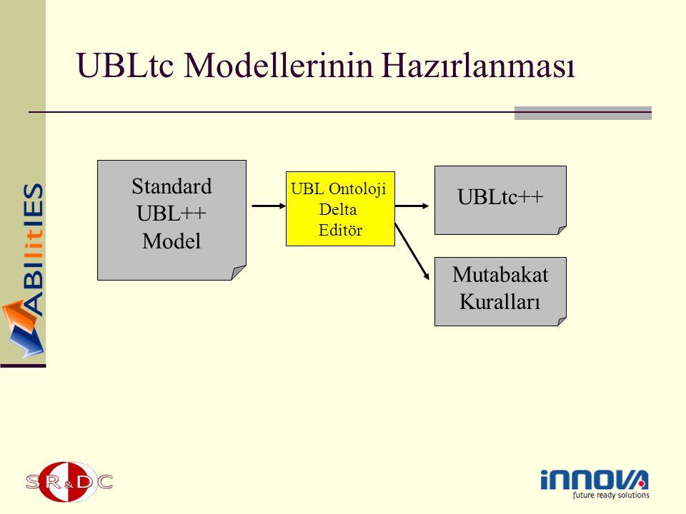 UBLtc Modellerinin Hazırlanması UBL Ontoloji Delta Editör Standard UBL++ Model UBLtc++ Mutabakat Kuralları