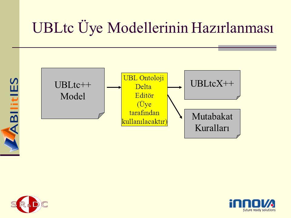 UBLtc Üye Modellerinin Hazırlanması UBL Ontoloji Delta Editör (Üye tarafından kullanılacaktır) UBLtc++ Model UBLtcX++ Mutabakat Kuralları