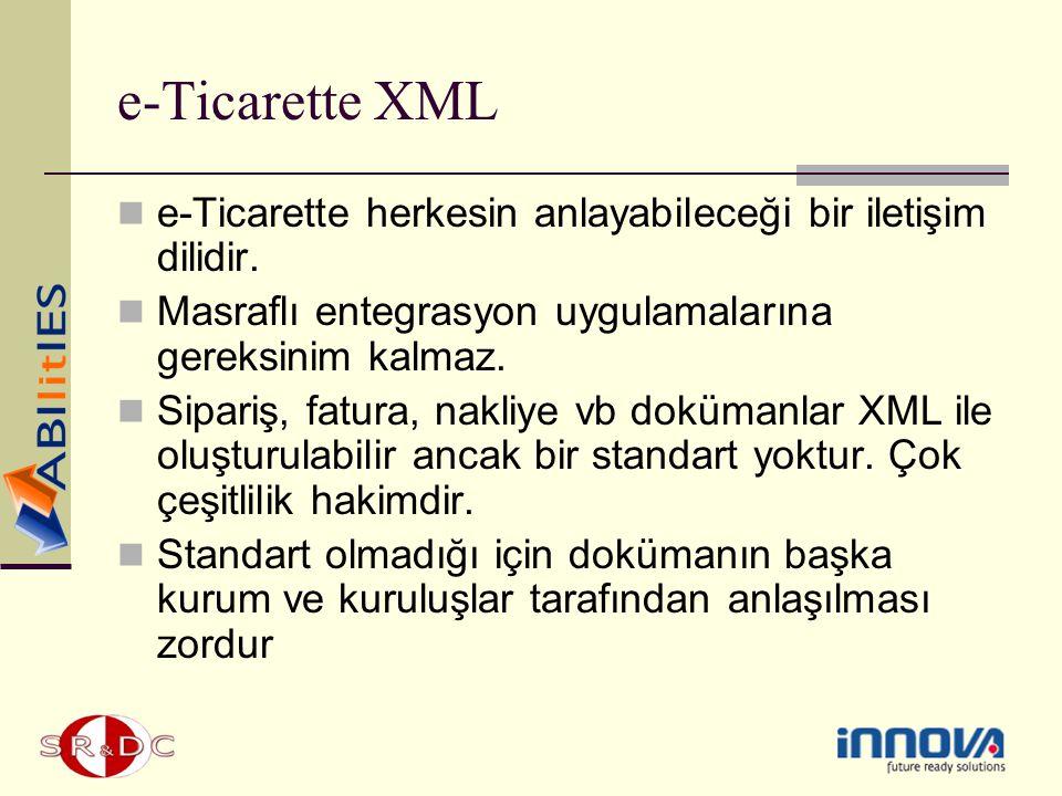 e-Ticarette XML e-Ticarette herkesin anlayabileceği bir iletişim dilidir. Masraflı entegrasyon uygulamalarına gereksinim kalmaz. Sipariş, fatura, nakl
