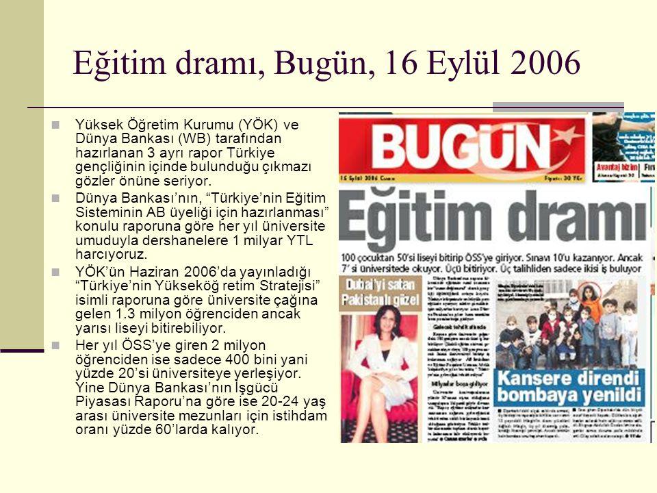 Eğitim dramı, Bugün, 16 Eylül 2006 Yüksek Öğretim Kurumu (YÖK) ve Dünya Bankası (WB) tarafından hazırlanan 3 ayrı rapor Türkiye gençliğinin içinde bulunduğu çıkmazı gözler önüne seriyor.