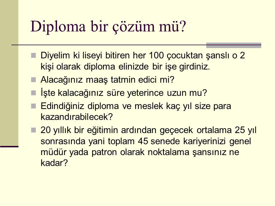 Diploma bir çözüm mü.