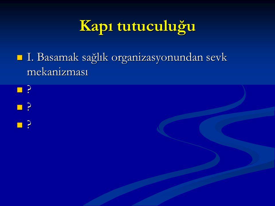 Kapı tutuculuğu I. Basamak sağlık organizasyonundan sevk mekanizması I. Basamak sağlık organizasyonundan sevk mekanizması ? ? ?