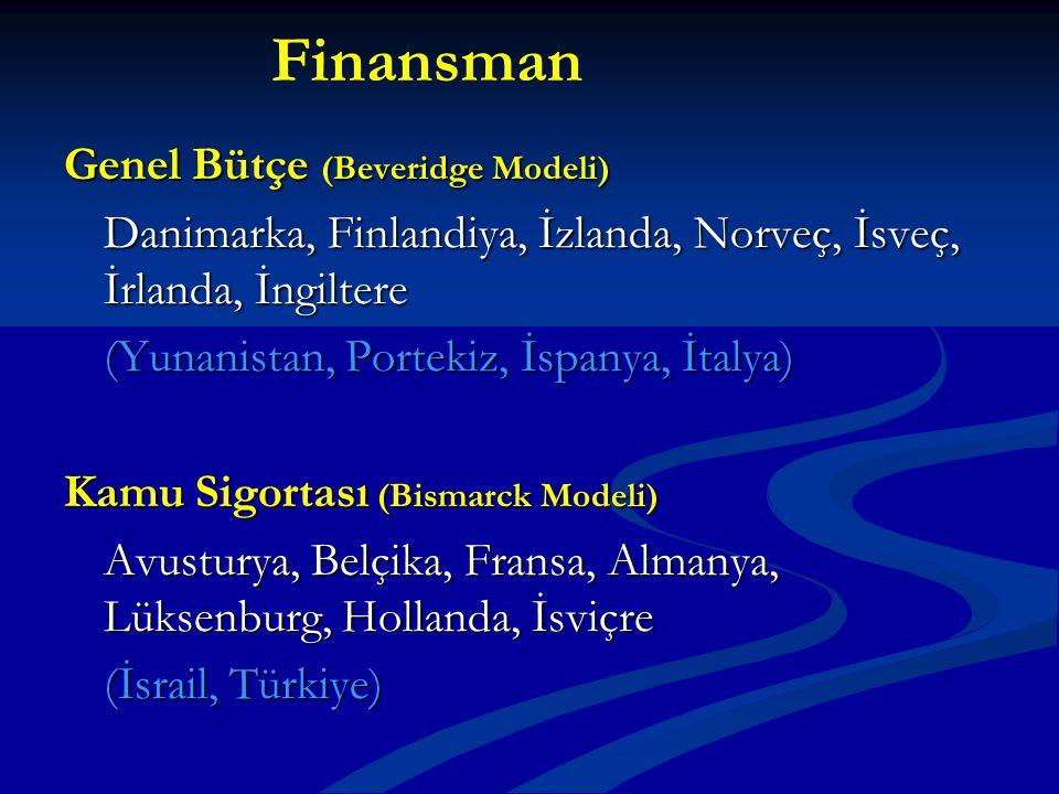 Genel Bütçe (Beveridge Modeli) Danimarka, Finlandiya, İzlanda, Norveç, İsveç, İrlanda, İngiltere (Yunanistan, Portekiz, İspanya, İtalya) Kamu Sigortas