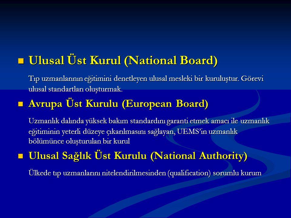 Ulusal Üst Kurul (National Board) Ulusal Üst Kurul (National Board) Tıp uzmanlarının eğitimini denetleyen ulusal mesleki bir kuruluştur. Görevi ulusal