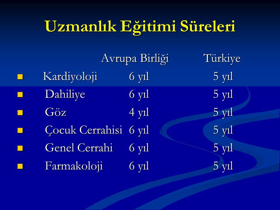 Uzmanlık Eğitimi Süreleri Avrupa Birliği Türkiye Avrupa Birliği Türkiye Kardiyoloji6 yıl 5 yıl Kardiyoloji6 yıl 5 yıl Dahiliye6 yıl5 yıl Dahiliye6 yıl