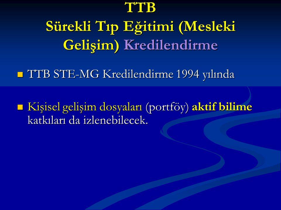 TTB Sürekli Tıp Eğitimi (Mesleki Gelişim) Kredilendirme TTB STE-MG Kredilendirme 1994 yılında TTB STE-MG Kredilendirme 1994 yılında Kişisel gelişim do