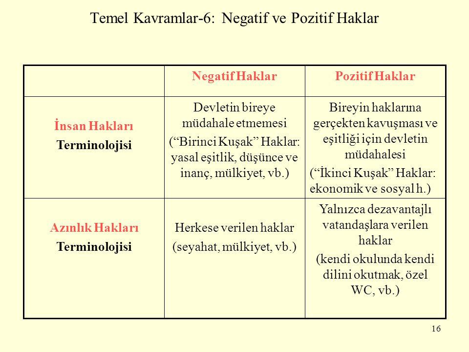 Temel Kavramlar-6: Negatif ve Pozitif Haklar Yalnızca dezavantajlı vatandaşlara verilen haklar (kendi okulunda kendi dilini okutmak, özel WC, vb.) Her