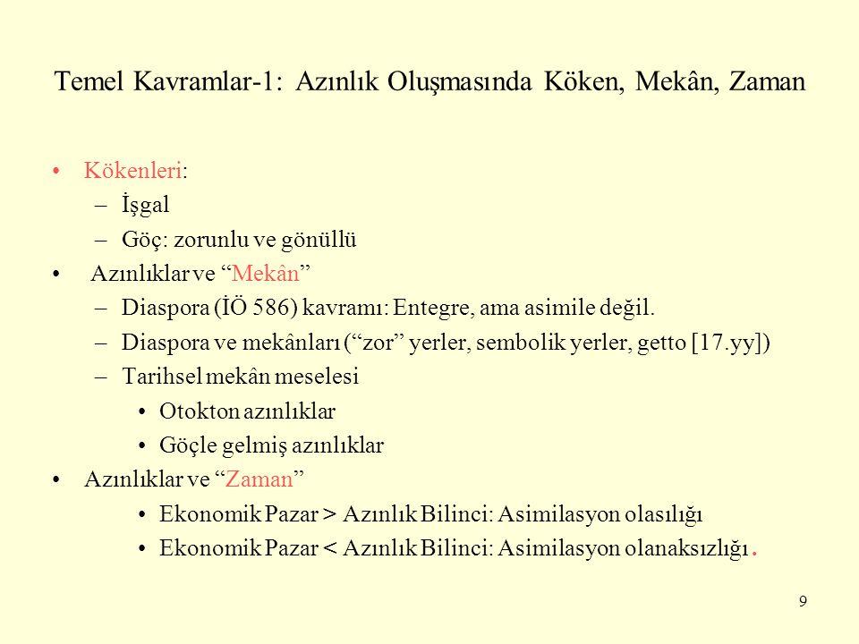 """Temel Kavramlar-1: Azınlık Oluşmasında Köken, Mekân, Zaman Kökenleri: –İşgal –Göç: zorunlu ve gönüllü Azınlıklar ve """"Mekân"""" –Diaspora (İÖ 586) kavramı"""