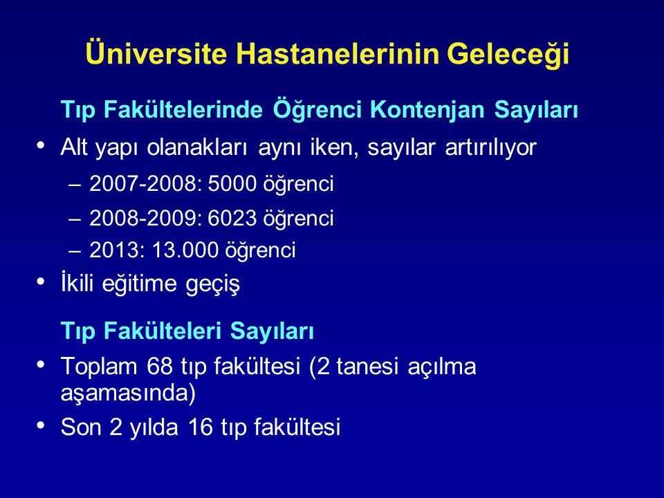 Üniversite Hastanelerinin Geleceği Tıp Fakültelerinde Öğrenci Kontenjan Sayıları Alt yapı olanakları aynı iken, sayılar artırılıyor –2007-2008: 5000 ö