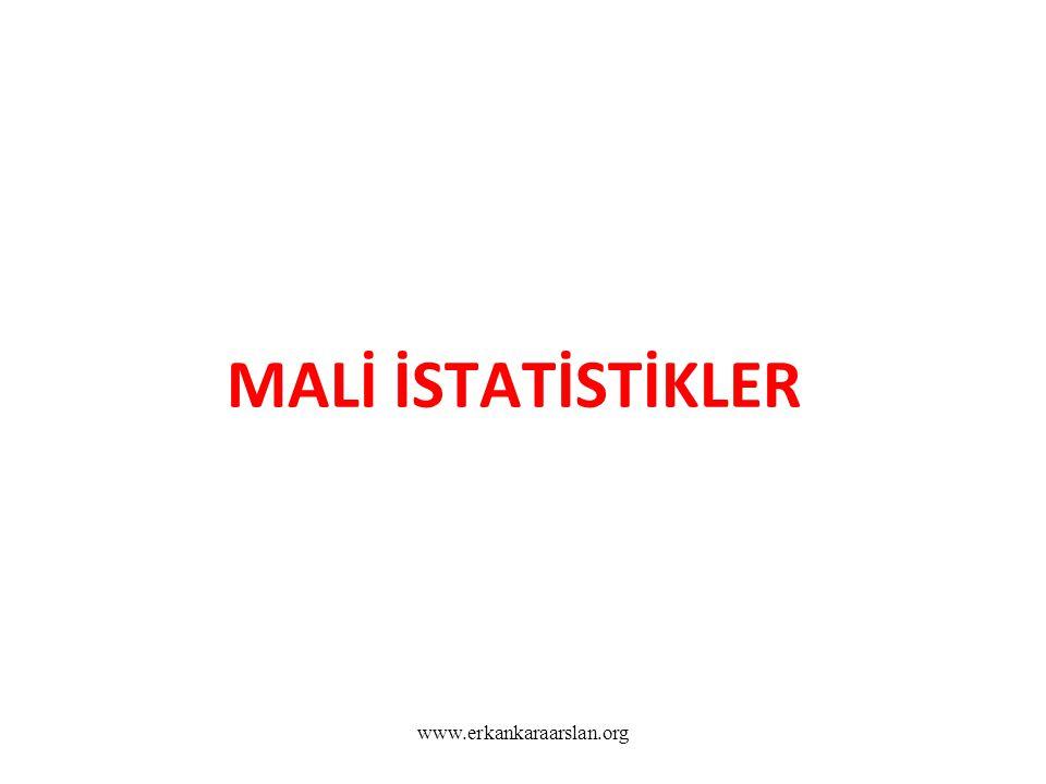 MALİ İSTATİSTİKLER www.erkankaraarslan.org