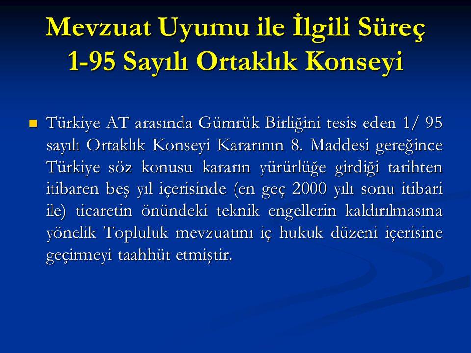 Mevzuat Uyumu ile İlgili Süreç 1-95 Sayılı Ortaklık Konseyi Türkiye AT arasında Gümrük Birliğini tesis eden 1/ 95 sayılı Ortaklık Konseyi Kararının 8.