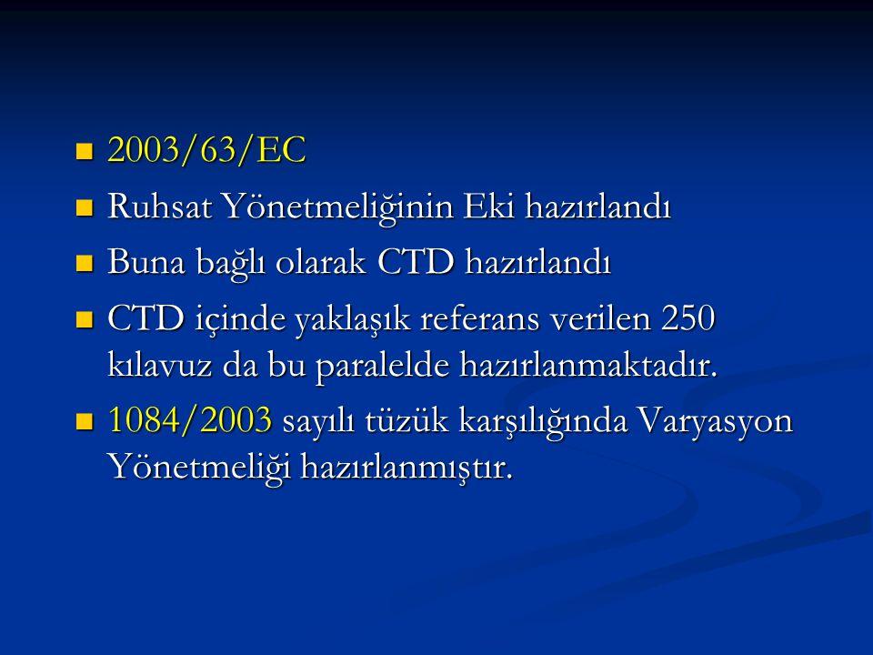 2003/63/EC 2003/63/EC Ruhsat Yönetmeliğinin Eki hazırlandı Ruhsat Yönetmeliğinin Eki hazırlandı Buna bağlı olarak CTD hazırlandı Buna bağlı olarak CTD