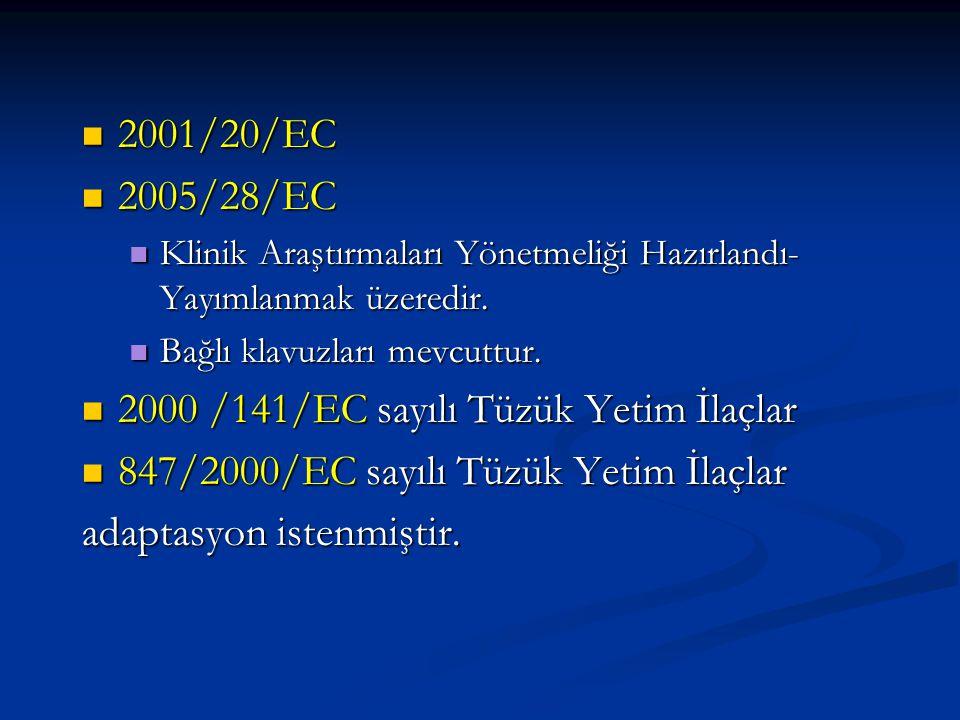 2001/20/EC 2001/20/EC 2005/28/EC 2005/28/EC Klinik Araştırmaları Yönetmeliği Hazırlandı- Yayımlanmak üzeredir. Klinik Araştırmaları Yönetmeliği Hazırl