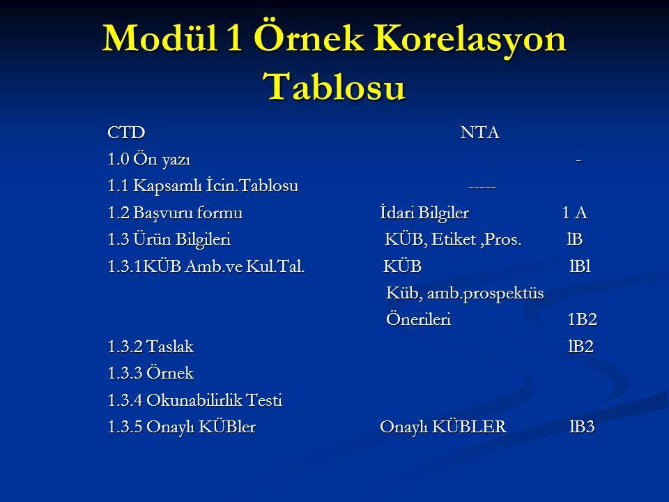 Modül 1 Örnek Korelasyon Tablosu CTD NTA 1.0 Ön yazı- 1.1 Kapsamlı İcin.Tablosu ----- 1.2 Başvuru formu İdari Bilgiler 1 A 1.3 Ürün Bilgileri KÜB, Eti