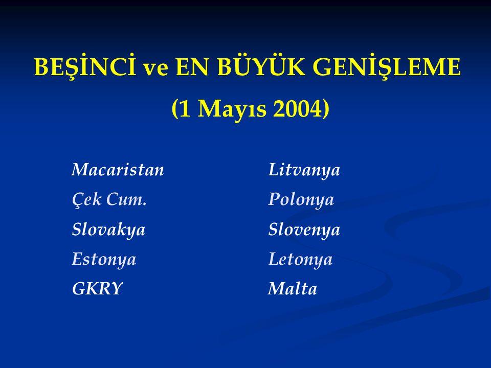 BEŞİNCİ ve EN BÜYÜK GENİŞLEME (1 Mayıs 2004) MacaristanLitvanya Çek Cum.Polonya SlovakyaSlovenya EstonyaLetonya GKRY Malta