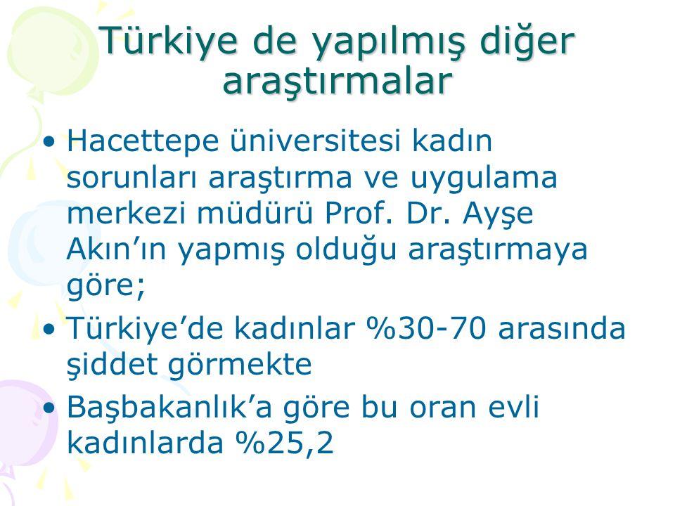 Türkiye de yapılmış diğer araştırmalar Hacettepe üniversitesi kadın sorunları araştırma ve uygulama merkezi müdürü Prof. Dr. Ayşe Akın'ın yapmış olduğ