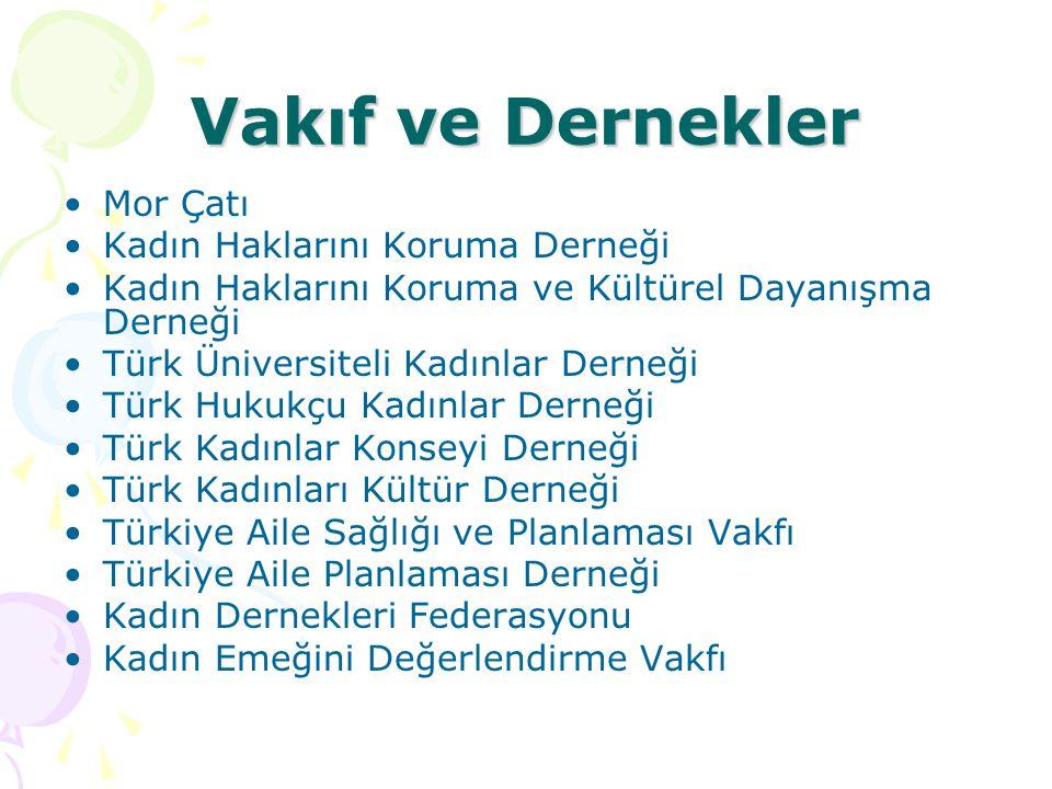 Vakıf ve Dernekler Mor Çatı Kadın Haklarını Koruma Derneği Kadın Haklarını Koruma ve Kültürel Dayanışma Derneği Türk Üniversiteli Kadınlar Derneği Tür
