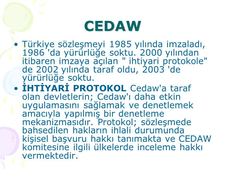 CEDAW Türkiye sözleşmeyi 1985 yılında imzaladı, 1986 'da yürürlüğe soktu. 2000 yılından itibaren imzaya açılan