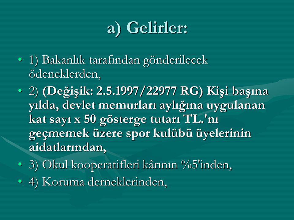 a) Gelirler: 1) Bakanlık tarafından gönderilecek ödeneklerden,1) Bakanlık tarafından gönderilecek ödeneklerden, 2) (Değişik: 2.5.1997/22977 RG) Kişi b
