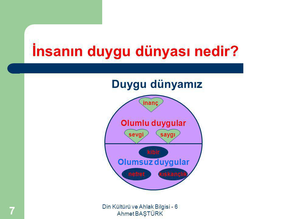 Din Kültürü ve Ahlak Bilgisi - 6 Ahmet BAŞTÜRK 7 İnsanın duygu dünyası nedir.