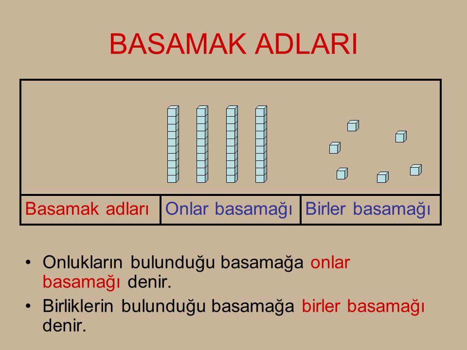 ONLUK VE BİRLİKLER 6 birlik4 onluk Onluk ve birlikler Sayı 46