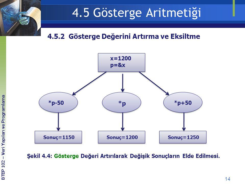 14 BTEP 102 – Veri Yapıları ve Programlama 4.5.2 Gösterge Değerini Artırma ve Eksiltme 4.5 Gösterge Aritmetiği Şekil 4.4: Gösterge Değeri Artırılarak Değişik Sonuçların Elde Edilmesi.