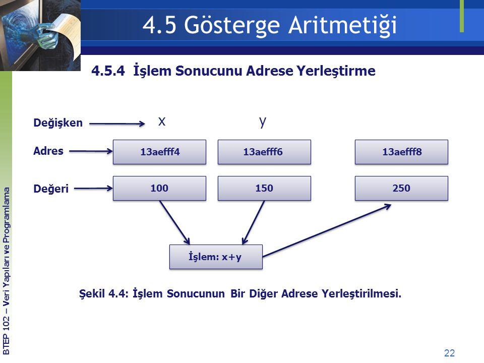 22 BTEP 102 – Veri Yapıları ve Programlama 4.5.4 İşlem Sonucunu Adrese Yerleştirme 4.5 Gösterge Aritmetiği Şekil 4.4: İşlem Sonucunun Bir Diğer Adrese Yerleştirilmesi.
