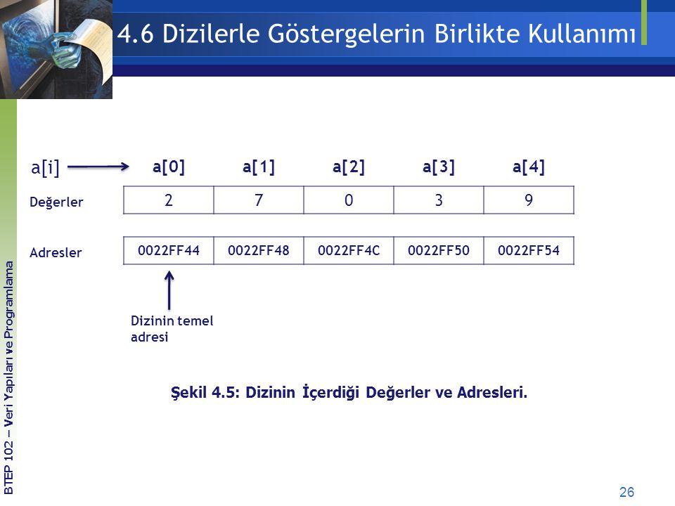 26 BTEP 102 – Veri Yapıları ve Programlama 4.6 Dizilerle Göstergelerin Birlikte Kullanımı 27039 0022FF440022FF480022FF4C0022FF500022FF54 Şekil 4.5: Dizinin İçerdiği Değerler ve Adresleri.
