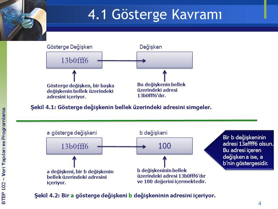 4.1 Gösterge Kavramı 4 BTEP 102 – Veri Yapıları ve Programlama 13b0fff6 DeğişkenGösterge Değişken Gösterge değişken, bir başka değişkenin bellek üzerindeki adresini içeriyor.