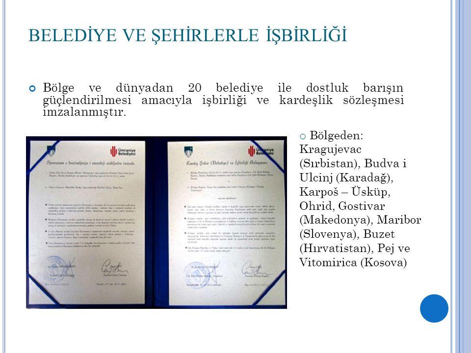 BELEDİYE VE ŞEHİRLERLE İŞBİRLİĞİ Bölge ve dünyadan 20 belediye ile dostluk barışın güçlendirilmesi amacıyla işbirliği ve kardeşlik sözleşmesi imzalanmıştır.