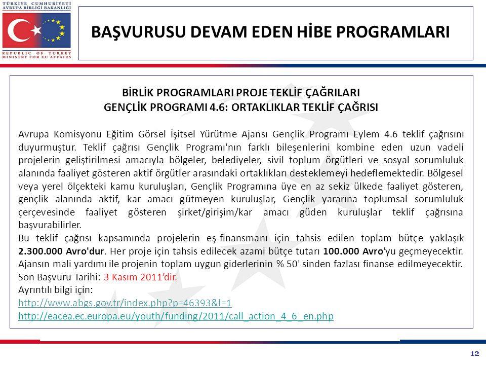 12 BAŞVURUSU DEVAM EDEN HİBE PROGRAMLARI BİRLİK PROGRAMLARI PROJE TEKLİF ÇAĞRILARI GENÇLİK PROGRAMI 4.6: ORTAKLIKLAR TEKLİF ÇAĞRISI Avrupa Komisyonu Eğitim Görsel İşitsel Yürütme Ajansı Gençlik Programı Eylem 4.6 teklif çağrısını duyurmuştur.