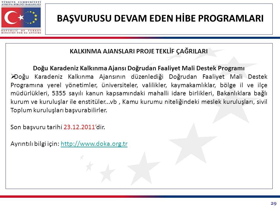 29 BAŞVURUSU DEVAM EDEN HİBE PROGRAMLARI KALKINMA AJANSLARI PROJE TEKLİF ÇAĞRILARI Doğu Karadeniz Kalkınma Ajansı Doğrudan Faaliyet Mali Destek Programı  Doğu Karadeniz Kalkınma Ajansının düzenlediği Doğrudan Faaliyet Mali Destek Programına yerel yönetimler, üniversiteler, valilikler, kaymakamlıklar, bölge il ve ilçe müdürlükleri, 5355 sayılı kanun kapsamındaki mahalli idare birlikleri, Bakanlıklara bağlı kurum ve kuruluşlar ile enstitüler...vb, Kamu kurumu niteliğindeki meslek kuruluşları, sivil Toplum kuruluşları başvurabilirler.
