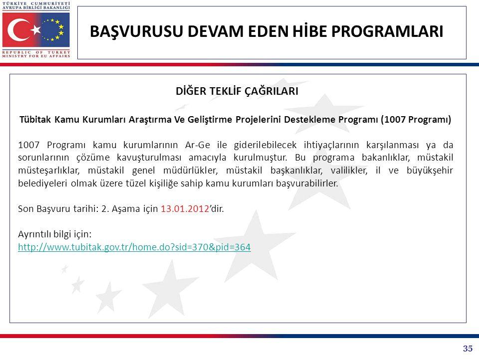 35 BAŞVURUSU DEVAM EDEN HİBE PROGRAMLARI DİĞER TEKLİF ÇAĞRILARI Tübitak Kamu Kurumları Araştırma Ve Geliştirme Projelerini Destekleme Programı (1007 Programı) 1007 Programı kamu kurumlarının Ar-Ge ile giderilebilecek ihtiyaçlarının karşılanması ya da sorunlarının çözüme kavuşturulması amacıyla kurulmuştur.