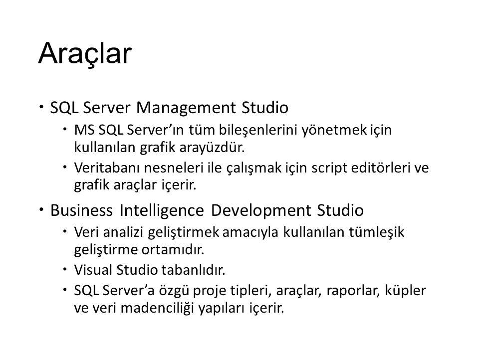 Araçlar  SQL Server Management Studio  MS SQL Server'ın tüm bileşenlerini yönetmek için kullanılan grafik arayüzdür.  Veritabanı nesneleri ile çalı