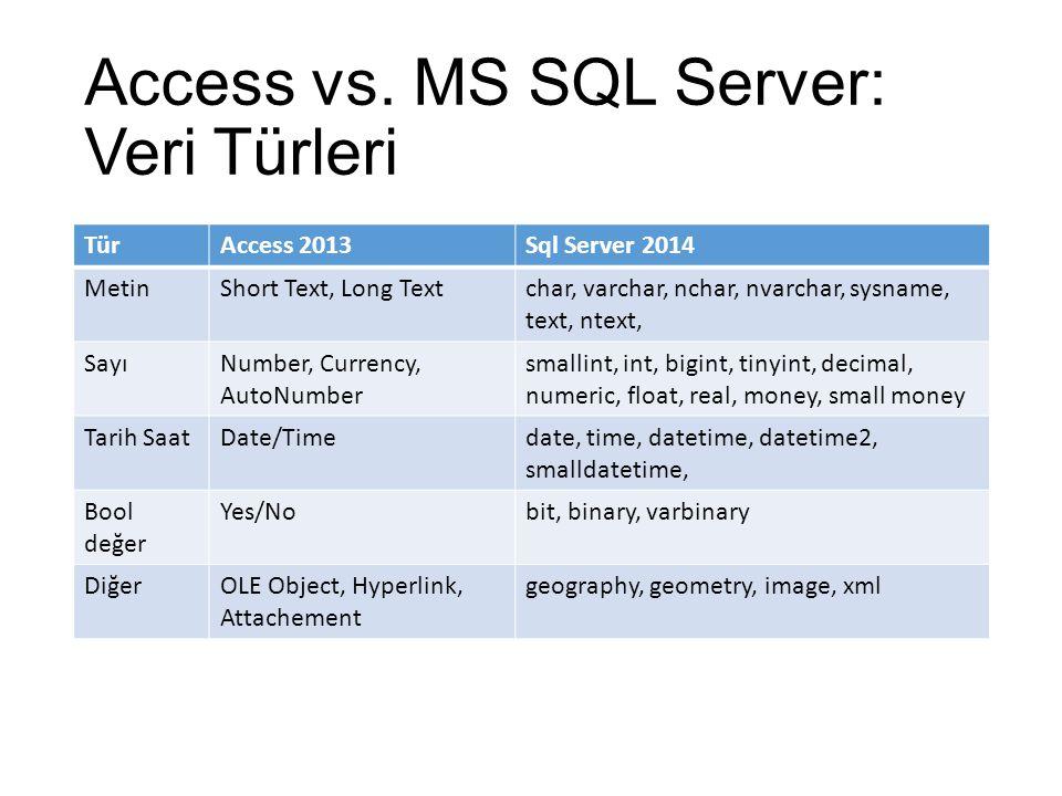 Access vs. MS SQL Server: Veri Türleri TürAccess 2013Sql Server 2014 MetinShort Text, Long Textchar, varchar, nchar, nvarchar, sysname, text, ntext, S