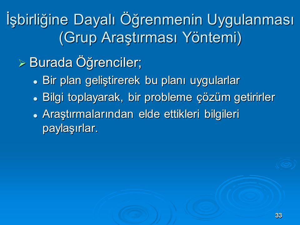 3333 İşbirliğine Dayalı Öğrenmenin Uygulanması (Grup Araştırması Yöntemi)  Burada Öğrenciler; Bir plan geliştirerek bu planı uygularlar Bir plan geli