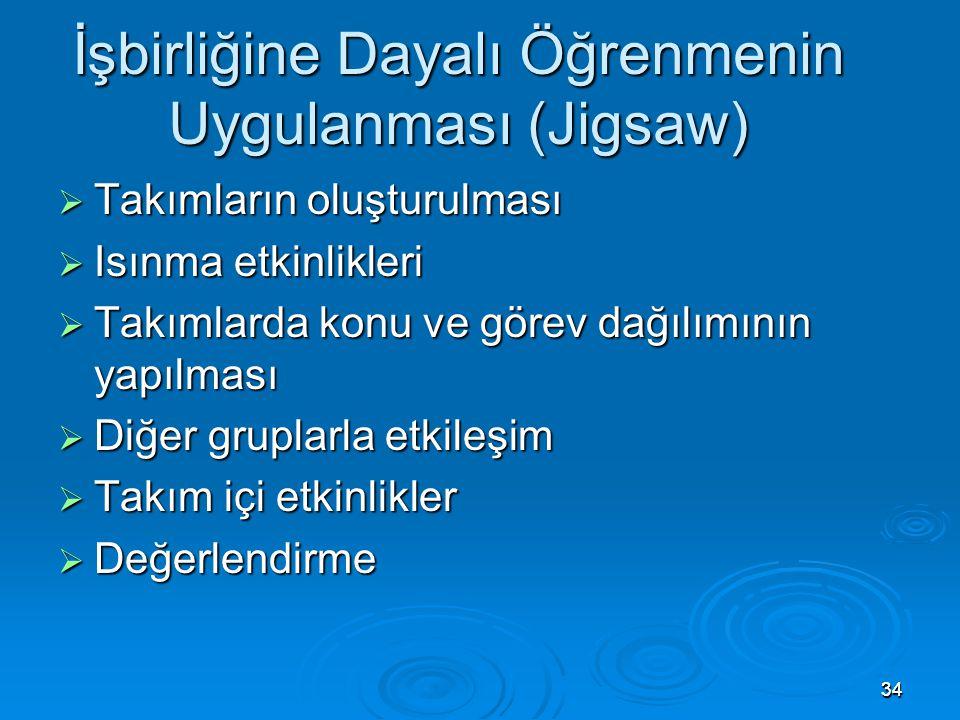 3434 İşbirliğine Dayalı Öğrenmenin Uygulanması (Jigsaw)  Takımların oluşturulması  Isınma etkinlikleri  Takımlarda konu ve görev dağılımının yapılm