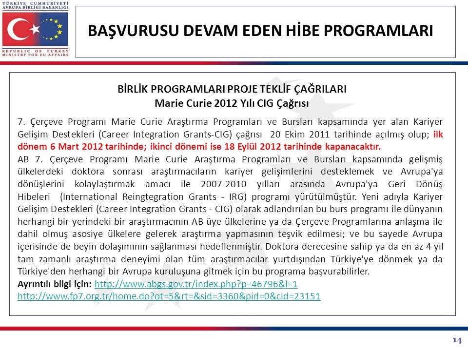 14 BAŞVURUSU DEVAM EDEN HİBE PROGRAMLARI 7. Çerçeve Programı Marie Curie Araştırma Programları ve Bursları kapsamında yer alan Kariyer Gelişim Destekl