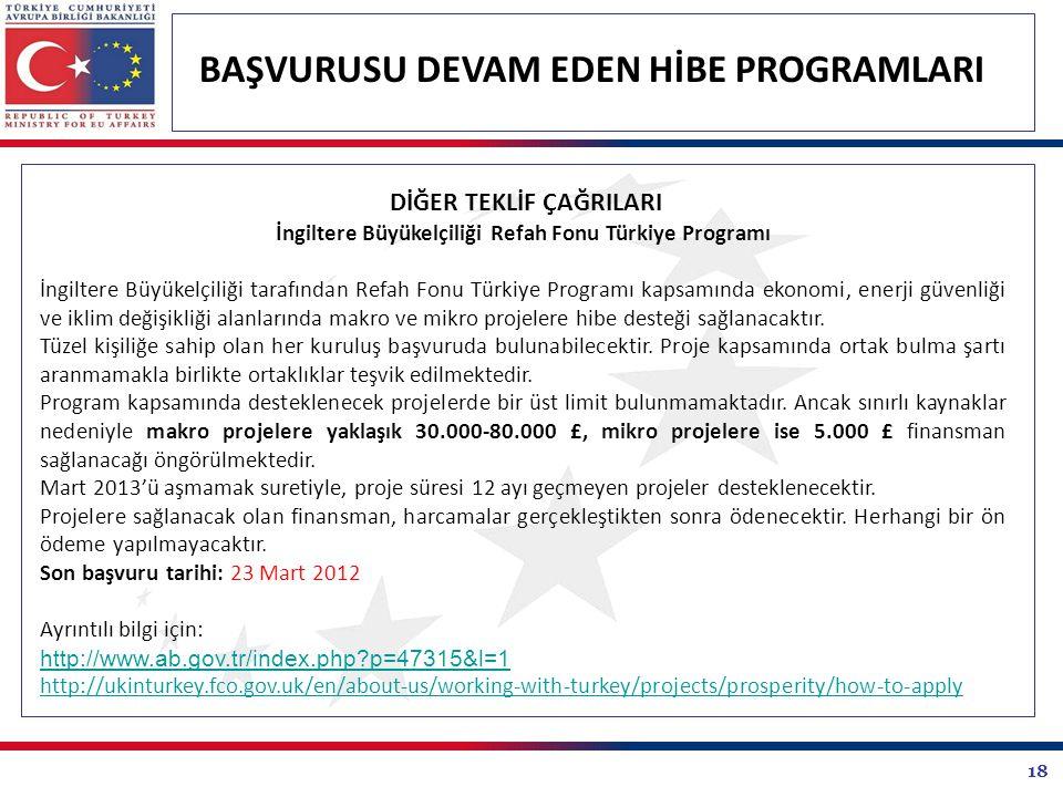 18 BAŞVURUSU DEVAM EDEN HİBE PROGRAMLARI DİĞER TEKLİF ÇAĞRILARI İngiltere Büyükelçiliği Refah Fonu Türkiye Programı İngiltere Büyükelçiliği tarafından