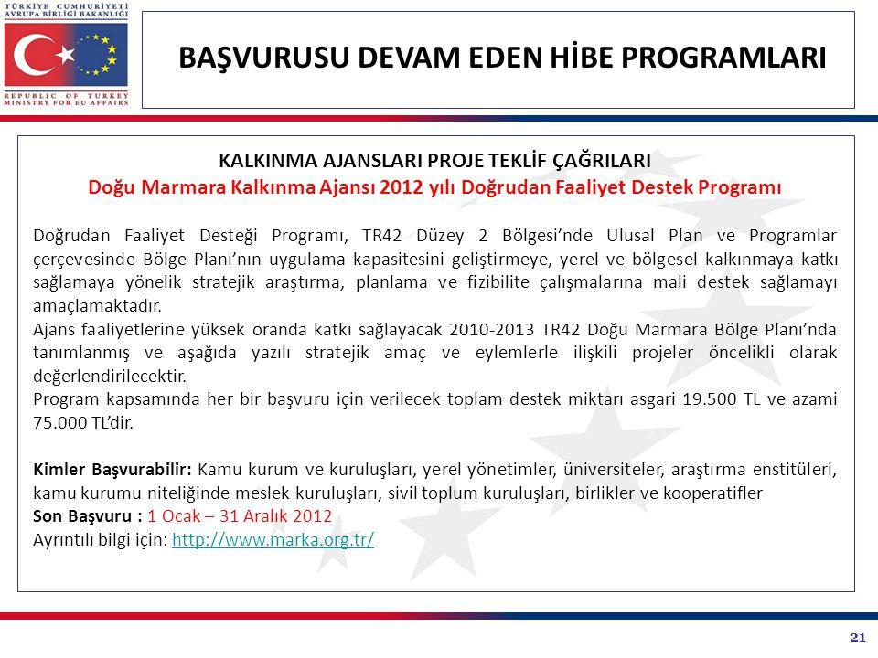 21 BAŞVURUSU DEVAM EDEN HİBE PROGRAMLARI KALKINMA AJANSLARI PROJE TEKLİF ÇAĞRILARI Doğu Marmara Kalkınma Ajansı 2012 yılı Doğrudan Faaliyet Destek Programı Doğrudan Faaliyet Desteği Programı, TR42 Düzey 2 Bölgesi'nde Ulusal Plan ve Programlar çerçevesinde Bölge Planı'nın uygulama kapasitesini geliştirmeye, yerel ve bölgesel kalkınmaya katkı sağlamaya yönelik stratejik araştırma, planlama ve fizibilite çalışmalarına mali destek sağlamayı amaçlamaktadır.