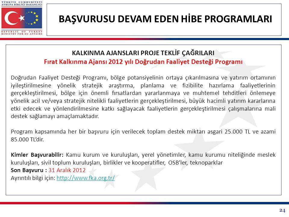 24 BAŞVURUSU DEVAM EDEN HİBE PROGRAMLARI KALKINMA AJANSLARI PROJE TEKLİF ÇAĞRILARI Fırat Kalkınma Ajansı 2012 yılı Doğrudan Faaliyet Desteği Programı Doğrudan Faaliyet Desteği Programı, bölge potansiyelinin ortaya çıkarılmasına ve yatırım ortamının iyileştirilmesine yönelik stratejik araştırma, planlama ve fizibilite hazırlama faaliyetlerinin gerçekleştirilmesi, bölge için önemli fırsatlardan yararlanmaya ve muhtemel tehditleri önlemeye yönelik acil ve/veya stratejik nitelikli faaliyetlerin gerçekleştirilmesi, büyük hacimli yatırım kararlarına etki edecek ve yönlendirilmesine katkı sağlayacak faaliyetlerin gerçekleştirilmesi çalışmalarına mali destek sağlamayı amaçlamaktadır.